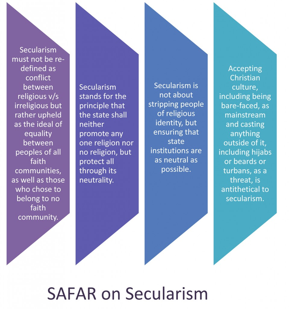 secularism Secularism and nonreligion is the world's first journal dedicated to the investigation of secularism and nonreligion in all forms articles are published on a continuous basis, ensuring publication as soon as submissions are accepted and formatted.